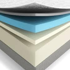 Lucid Memory Foam Mattress Review