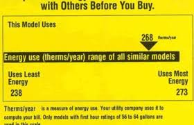 How To Read The EnergyGuide Label