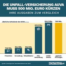 Vier Niedersachsen Für Den CDUBundesvorstand Nominiert CDU In