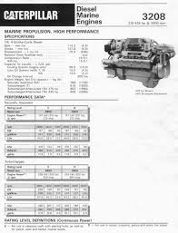 3208 cat specs monday minute a damn measure of engine durability
