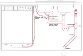 Bathroom Sink Pipe Diagram by Kitchen Double Kitchen Sink Plumbing Marvelous On Kitchen Double