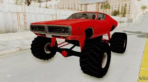 Dodge Charger 1971 Monster Truck For GTA San Andreas Gta Gaming Archive Stretch Monster Truck For San Andreas San Andreas How To Unlock The Monster Truck And Hotring Racer Hummer H1 By Gtaguy Seanorris Gta Mods Amc Javelin Amx 401 1971 Dodge Ram 2012 By Th3cz4r Youtube 5 Karin Rebel Bmw M5 E34 For Bmwcase Bmw Car And Ford E250 Pumbars Egoretz Glitches In Grand Theft Auto Wiki Fandom Neon Hot Wheels Baja Bone Shaker Pour Thrghout