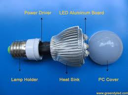 the methord chosen led bulb light greendyledの日記