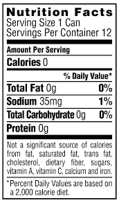 Sprite Nutrition Facts Zero Lemon Lime Soda Can
