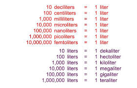 100 milliliters to liters metric equivalents how many milliliters in a liter how many