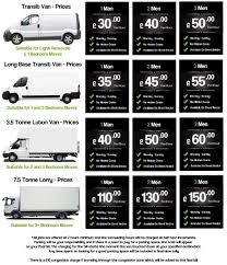 Urgent Short Notice Man And Van With Transit/Luton Truck Moving ... The Best Oneway Truck Rentals For Your Next Move Movingcom Uhaul Size Truck Oyunmarineco Steady As She Grows Houston Remains A Popular Place To Live Flatbed Dels 6 Things You Need Know When Renting Moving Ccmg Uhaul Rentals Moving Trucks Pickups And Cargo Vans Review Video 2012 Used Freightliner M2106 Attic At Valley A Guide Housemover Van Hire Ie Trucks Sale So Many People Are Leaving The Bay Area Shortage Is