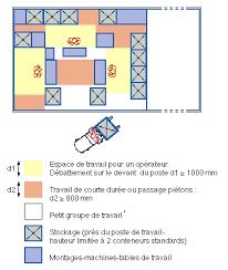 vestiaires code du travail logistique magasinage manutention amenagement 20implantation