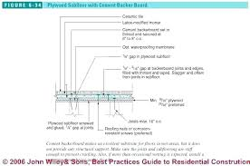 Plywood Floor Sheathing Thickness Wikizie Co