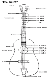 Guitar String Letters