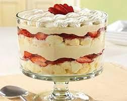 dessert avec mascarpone rapide dessert avec mascarpone rapide ile ilgili teki en iyi 25