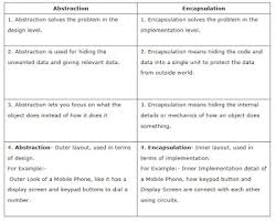 Java Decorator Pattern Real World Example by Top 18 Java Design Pattern Interview Questions Answers For