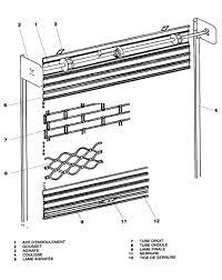 rideau metallique electrique algerie safir safir métallerie propose un rideau métallique pour fermer