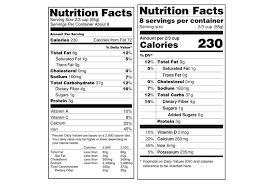 How The Redesigned Nutrition Facts Label Can Change Way