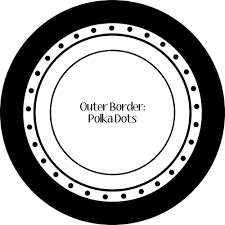 Plates Outer Circle Design — Anne Rudgard Designs