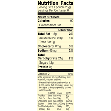 Shock Top Pumpkin Wheat Calories by Shock Top Raspberry Wheat Nutrition Nutrition Daily