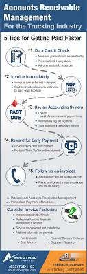 Accounts Receivable Management For Trucking: 5 Tips For Getting Paid ... Free Freighttrucking Invoice Template Excel Pdf Word Doc Exclusive Major Us Trucking Firm Daseke Buys Three Firms Reuters Apple Mania Catalog 2017 Online By Paula Bovre Issuu Heavy Haul Trucking Reliable Equipment Shipping Fr8star What You Need To Know About Loads Kblock27761gabdigita Business Plan For Startup Tech Company Pdf Ms Software How Teslas Semi Will Dramatically Alter The Industry Pricing Barriers To Truck Drivers Healthy Eating Environmental