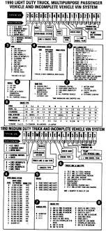 Chevy Truck Vin Decoder Awesome Gmc Truck Vin Decoder 1990light ... Classic Chevy Vin Decoder Automobil Bildideen Truck Chart Quoet Pre Owned 2014 Nissan Frontier Vin Chart Timiznceptzmusicco Httpwwwgschevytckforum211570e4l65 Ford Patent Plate Decoding 1949 To 59 Cars Part B General Motors Coder Cafacersjpgcom Concept One Tuscany Motor Co Vin Rpo Codes 2018 Silverado Gmc Sierra 1969 6772 Chevy Decode Gmc Trucks Unique 2006 Chevrolet 2gcek13t A That Really Decodes Racingjunk News 30 Beautiful