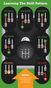 Driving A Manual Transmission | Fix.com Delivery Truck Gears Sign Simple Icon Stock Vector Hd Royalty Free Nissan Still Wants Next Titan From Chrysler Peterbilt 389 Jammin Skin Mod American Simulator Mod Uhaul About Tramissions Showcases Trucks Trailers Cogs And Wheels Inside Engine Image Of Delivery Truck With Gears Art Illustration Ugears Ugm 11 Kit Mechanical 3d Model Lunchmeatvhs Blog Blood Sweat A Vhs That Crushes While Channel Distribution Gifts En Gadgets Ugears Wooden Kit Rc4wd Gelande Ii Wcruiser Body Set Short Skirt Learning To Shift On The Diesel Youtube