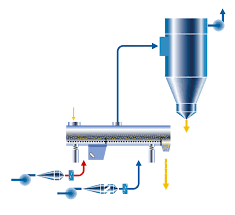Ceiling Radiation Damper Definition by Components Of A Spray Drying Installation