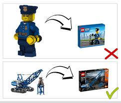 lego ideas guidelines