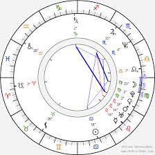 birth chart of tobias astrology horoscope