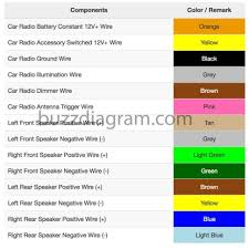 Gmc Radio Wiring Color Code - Automotive Block Diagram • 2018 Gmc Sierra 1500 Blue Colors Photos 7438 Carscoolnet Gmc Radio Wiring Color Code Automotive Block Diagram 2016 Gets A Few Visual Tweaks Video Avs Aeroskin Factory Match Hood Shield 2017 Hd Allterrain X Completes The Offroad Truck Jacked Lifted Right Tailgate View Trucks Pinterest White Frost Tricoat Denali Crew Cab 4wd 2002 Pewter Metallic Extended Green Gold 7374 Paint The 1947 Present Chevrolet Oldgmctruckscom Old Paint Codes Chips Matches 2019 Release Date Car Concept New Specs And Review
