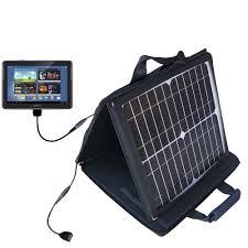 SunVolt High Output Portable Solar Power Station designed for the