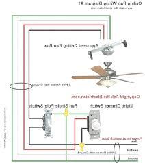 Hampton Bay Ceiling Fan Manual by Wiring A Fan Switch Diagram Wiring Diagram Byblank