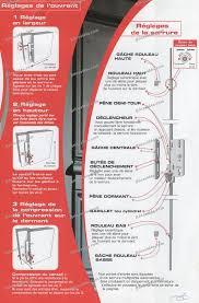 conseils pour le réglage des gonds de porte question bricolage