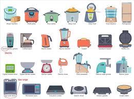 Kitchen Appliances Clipart 5k5fo