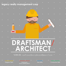 Hiring DraftsMan/Architect Poster | FLAT DESIGNS | Pinterest ... 1344 Best Architecture Images On Pinterest Models Hiring An Architect Part 1 The Search Architects Trace 6 Service Level If I Had A Camera How To Hire Architectural Photographer Design Your Dream Home By Donald Quixote Issuu Advantages Of Hiring Countryside Windows 2 Qa Yourself Beautiful An To A Pictures Interior Florida Blog Flpsmorg Draftsmanarchitect Poster Flat Designs Inspiring Designer What Are And Discover Potential In The World Around You