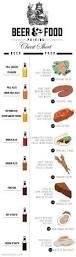 Ufo Pumpkin Beer Calories by 934 Best Drinks House Of Beers Images On Pinterest Beer