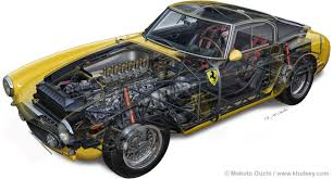 Ferrari-250-GT-SWB-Berlinetta-Engine.jpeg (1300×700)   A KINGPIN ... Birmingham Al Gallery Hollingsworth Richards Mazda Staff Meet Our Team Marine Chief Warrant Officer Michael Stock Photos Truck Parts Zombie The 153 Best Ford Fusion Images On Pinterest Cars Fusion And Jcj 5218 By Campbell Publications Issuu Classic Lincoln Shelby Dealer In Nc What To Do With An Old Clothesline Pole The Art Of James Hulsey