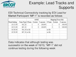 100 Edi Trucking Market Participant Readiness Tracking Ppt Download