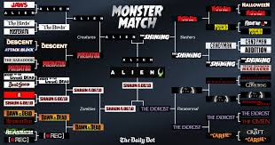 Halloween Horror Nights Auditions 2017 by Here U0027s The Winner Of Our Halloween Monster Match Bracket The