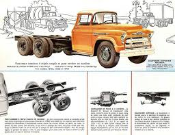 1955 Task Force Ad | 55 - 59 Chevrolet Task Force Trucks | Pinterest ... Portable Pads For Vehicles Lmi Bj Cargo Eco Plant Tandems Winch Pj Repair Used Feed Trucks And Trailers For Sale 20 40 Foot Tandem Axle City Chassis Chassiskingcom Ford D Series Truck Service Repair Manual Bdf Trailer Pack V15 05 August 17 Page 5 Scs Software Big Truck Guide A To Semi Weights Dimeions Forza Motsport 7 Tandems Funny Moments Random Fun Used 2001 Peterbilt Dt 463p For Sale 1629 Cab N Magazine Jamie Davis Heavy Rescue Team From Highway Thru Hell Vlcca