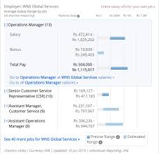 Front Desk Agent Salary Philippines by Wns Career Review Should You Work With Wns Global