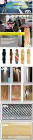 Types Of Longboard Decks by Long Board Type And 100 10 Ply Canadian Maple Wooden Longboard