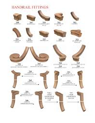 Neaucomic.com - Home Design Concepts Ideas Stair Banister Parts Stair Banister The Part Of For Staircase Parts Neauiccom Shop Interior Railings At Lowescom Home Design Concepts Ideas Custom Birmingham Montgomery Mobile Huntsville Iron Railing Baluster Store Fitts Manufacturers Quality Spiral Options Model Replace Spindles Onwesome Images Arke Moulding Millwork Depot Piedmont Stairworks Curved And Straight Manufacturer Redecorating Remodeling Photos Oak