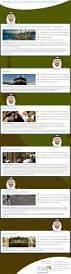 What Is A Muslim Prayer Curtain by Best 10 Mecca Kaaba Ideas On Pinterest