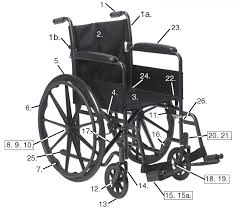 Silver Sport 1 Wheelchair Replacement Parts In Parts By Drive ... 8 Best Folding Wheelchairs 2017 Youtube Amazoncom Carex Transport Wheelchair 19 Inch Seat Ki Mobility Catalyst Manual Portable Lweight Metro Walker Replacement Parts Geo Cruiser Dx Power On Sale Lowest Prices Tax Drive Medical Handicapped Recling Sports For Rebel 18 Inch Red Walgreens Heavyduty Fold Go Electric Blue Kd Smart Aids Hospital Beds Quickie 2 Lite Masters New Pride Igo Plus Powered Adaptation Station Ltd