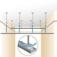 poser un faux plafond en plaques de plâtre plafond