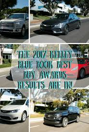 2017 Kelley Blue Book Best Buy Awards Results Are In | Jenns Blah ... Hyundai Kona Suv And Veloster N Win 2019 Kelley Blue Book Best Buy Flipboard Awards Of Kbb Value Of Used Car Awesome Invoice Price Free Kelley Blue Book Announces Winners Of 2017 Best Buy Awards Honda Compacts On The Rise Digital Dealer 2016 5year Cost To Own Award Winners Announced By Makunmedia Portfolio Uxui Designer Elliot Yamashiro Dodge Truck News New Announces Allnew 2015 Names Audi A5 Q5 Among Cars Calculator 20 Upcoming