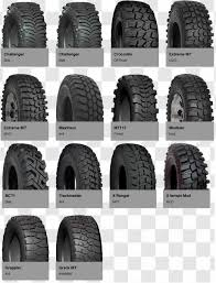 Lakesea Mud Tire 4*4 Off Road Truck Tires Extreme M/t Tyre China ...