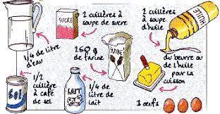 la chandeleur et les crêpes sur fete enfants la recette de la pâte