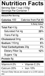 Pumpkin Flaxseed Granola Nutrition Info by Blueberry Greek Yogurt Alternative Daiya Foods Deliciously