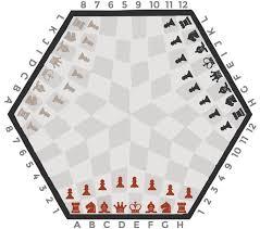 Chess Board Starting Layout