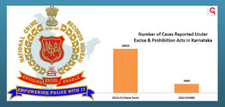 crime bureau are the states deceiving ncrb by reporting crime data factly