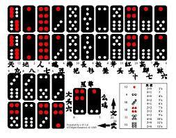 Pai Gow Tiles – Play PaiGow Tiles line