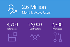 Visual Studio Code 26M Users 12 Months Of Momentum And More To Come
